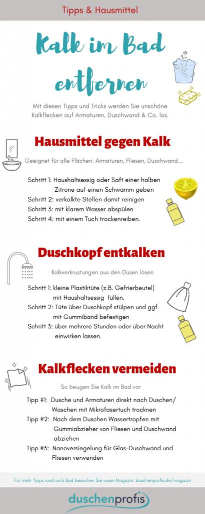 : Infografik Kalk im Bad entfernen